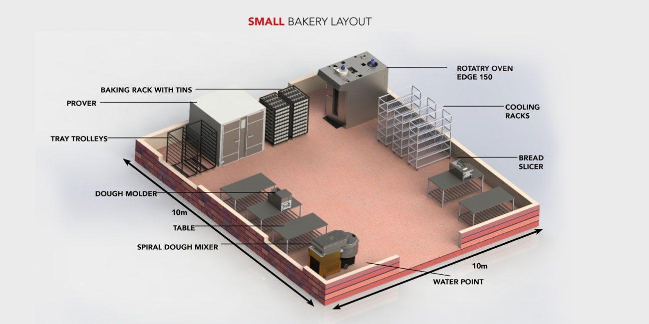 Small-Bakery-Layout